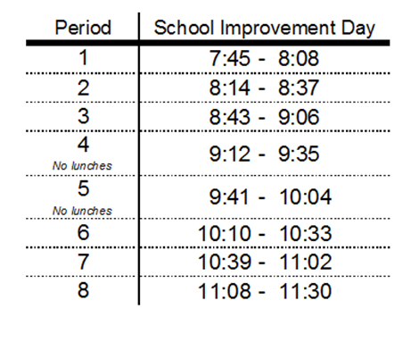 School Improvement Days
