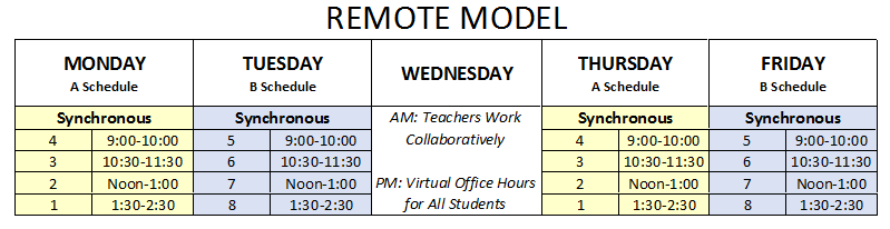Weekly Remote Learning Schedule
